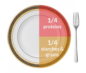 day3_plate_starches_ew1